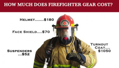 How much does firefighter gear cost?