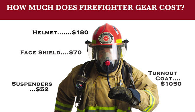 How much does firefighter gear cost command post san for How much does it cost to have a foundation poured